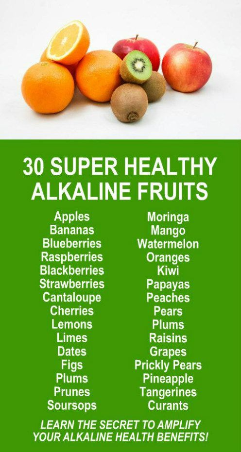 30 Super Healthy Alkaline Fruits. Our incredible alkaline rich, antioxidant loaded, weight loss products help you burn fat and lose weight more efficiently without changing your diet, increasing your exercise, or altering your lifestyle. LEARN MORE #Antio