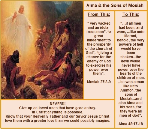 Alma The Sons Of Mosiah