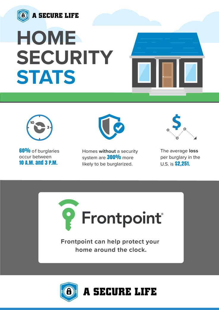 When Given The Option, (smart) Burglars Will Go After Homes Without A Home  Security System. Arm Your Home With Frontpoint, Our Best Home Security  System For ...