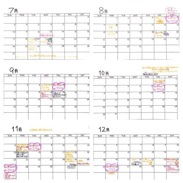 出来事が起こる間隔を知りたかった。中村春菊(2008-2014)『世界一初恋-小野寺律の場合1~9巻』角川書店.