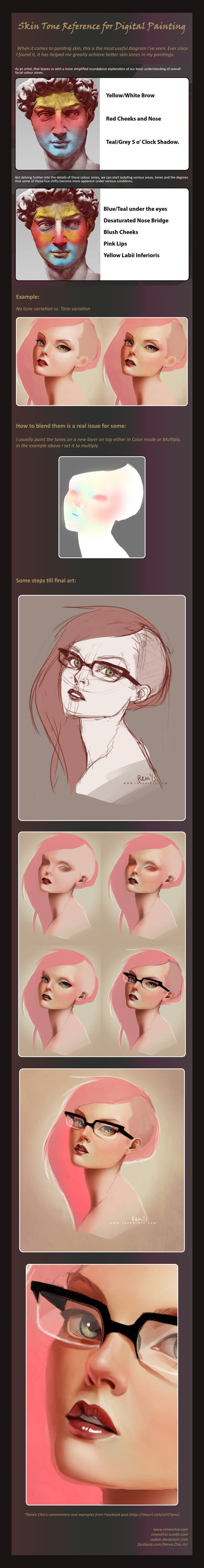 Skin Tone Reference for Digital Painting - Commentary by Renée Chio