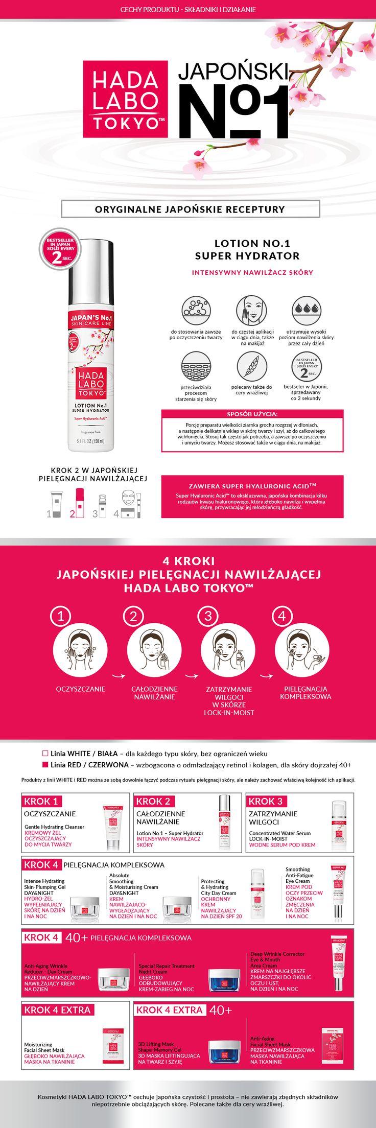 SUPER NAWILŻACZ SKÓRY TO BESTSELLER W JAPONII – SPRZEDAWANY CO 2 SEKUNDY! Japoński, silnie nawilżający lotion z formułą LOCK-in-MOIST do częstego stosowania. Zawiera Super Hyaluronic Acid™. Gwarantuje utrzymanie optymalnego poziomu wilgoci w skórze i przeciwdziała procesom starzenia. Produkt polecany także dla cery wrażliwej. Rohto Pharmaceuticals Group Osaka, Japan,  Importer: Dax Cosmetics Sp. z o.o., Duchnów, ul. Spacerowa 18, 05-462 Wiązowna Aqua, Butylene Glycol, Pentylene Glycol…