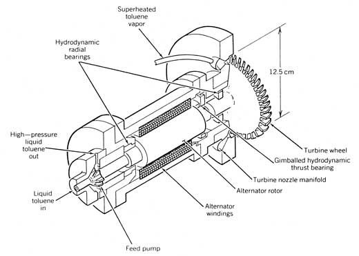 xjet platform engine diagram
