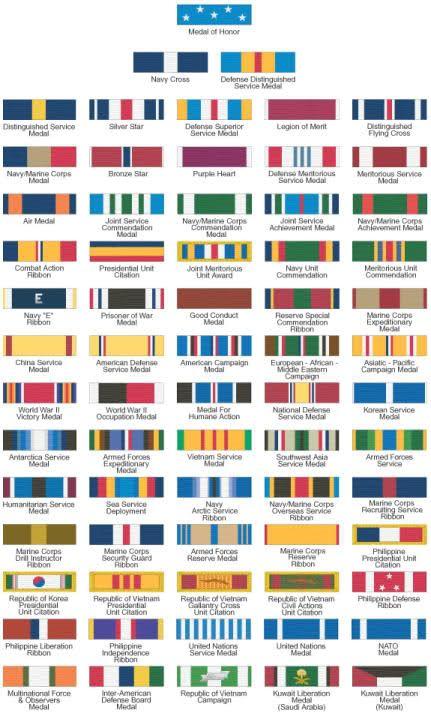us wwii uniform - Recherche Google