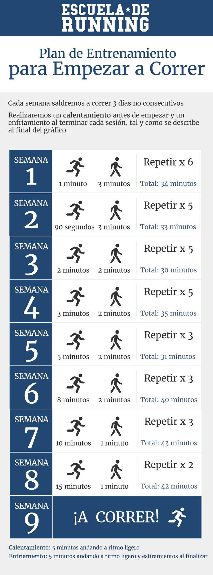 Plan de Entrenamiento para empezar a #correr desde cero #running
