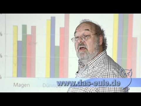 Udo Pollmer: Küche und Evolution - YouTube