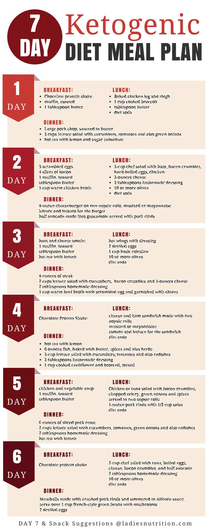Atkins Meal Plan For 7 Days: Ultimate Low Carb Meal Plan