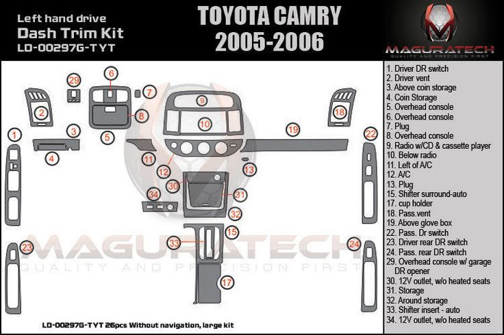 Nice Amazing FITS TOYOTA CAMRY 2005 2006 W/O NAVIGATION LARGE WOOD DASH KIT (G) 26PCS 2017 2018 Check more at http://24auto.tk/toyota/amazing-fits-toyota-camry-2005-2006-wo-navigation-large-wood-dash-kit-g-26pcs-2017-2018/
