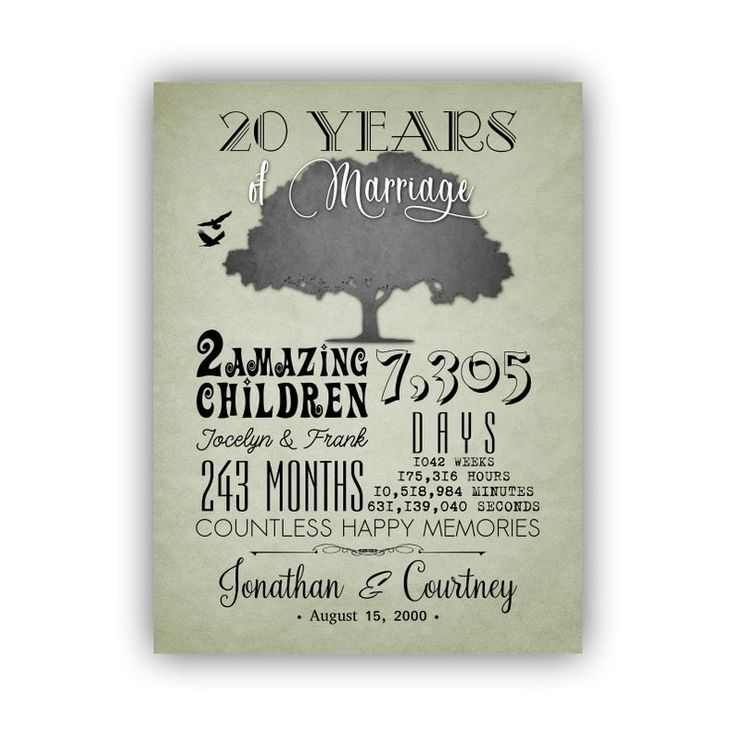 Custom 20th Anniversary Gift for Husband or Wife Printable