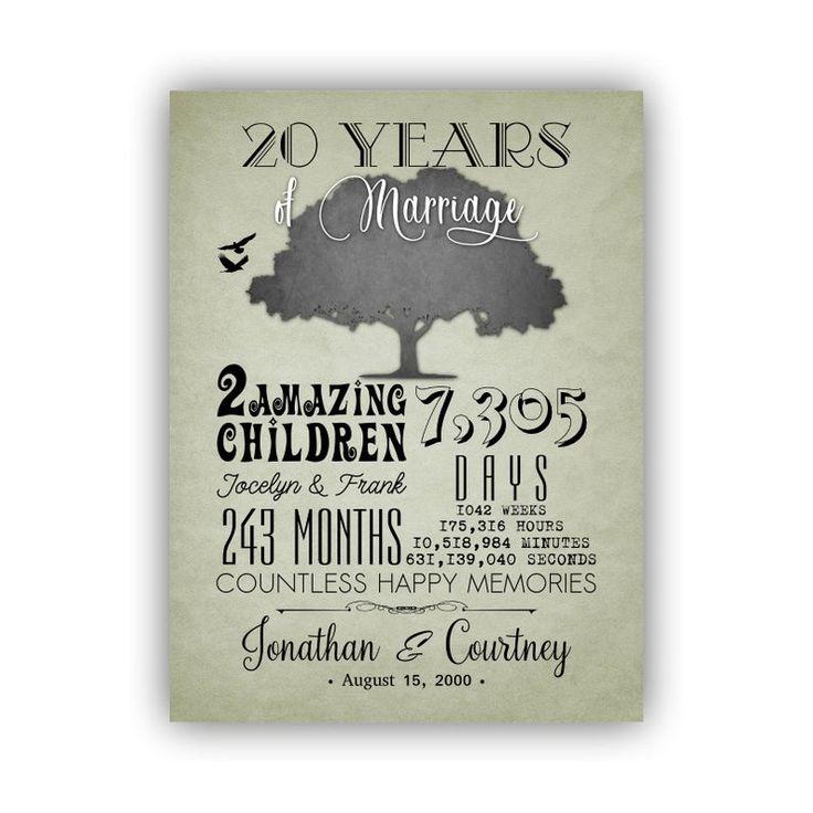 Custom 20th Anniversary Gift for Husband or Wife Printable