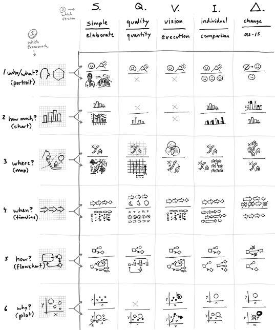 Great Information Design Book: The Back of the Napkin (Kelso) « Kelso's Corner
