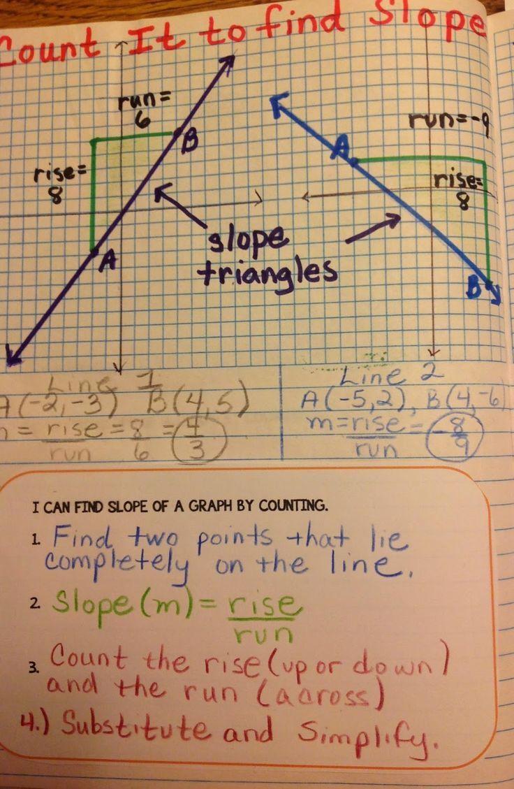 Equation Freak: Slope Triangles