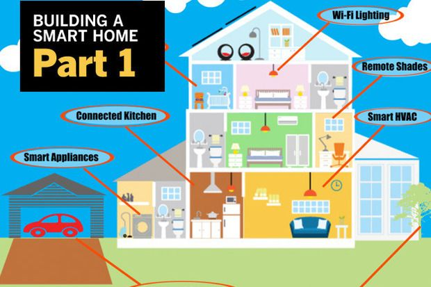 What is home automation and how do I get started? - find an excellent overview for smart home newbies under this link http://www.networkworld.com/article/2874914/internet-of-things/what-is-home-automation-and-how-do-i-get-started.html