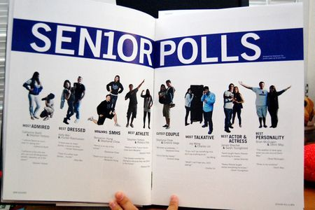 Senior Superlatives Yearbook Layout Cool Home Ideas