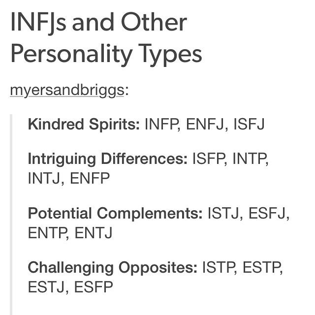 Phoenix INFJ and Peters INFP hehe ... oh and Reed ESTP ... and Immi ISTP