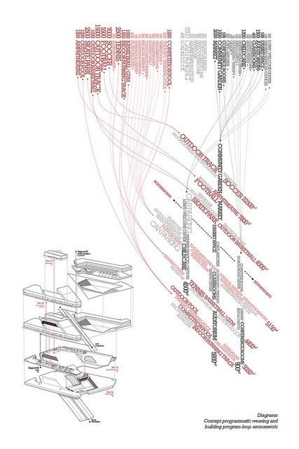 Program-loop axonometric