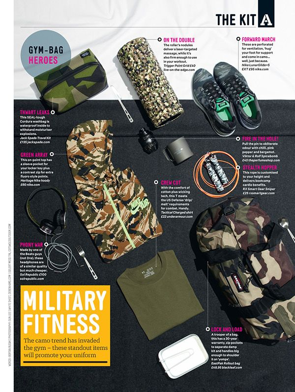A selection of layouts for the Agenda section of Men's Health magazine UK