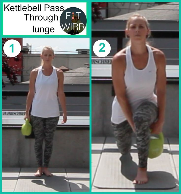 Burn 270 Calories with Just a 20-Minute of Kettlebell ...