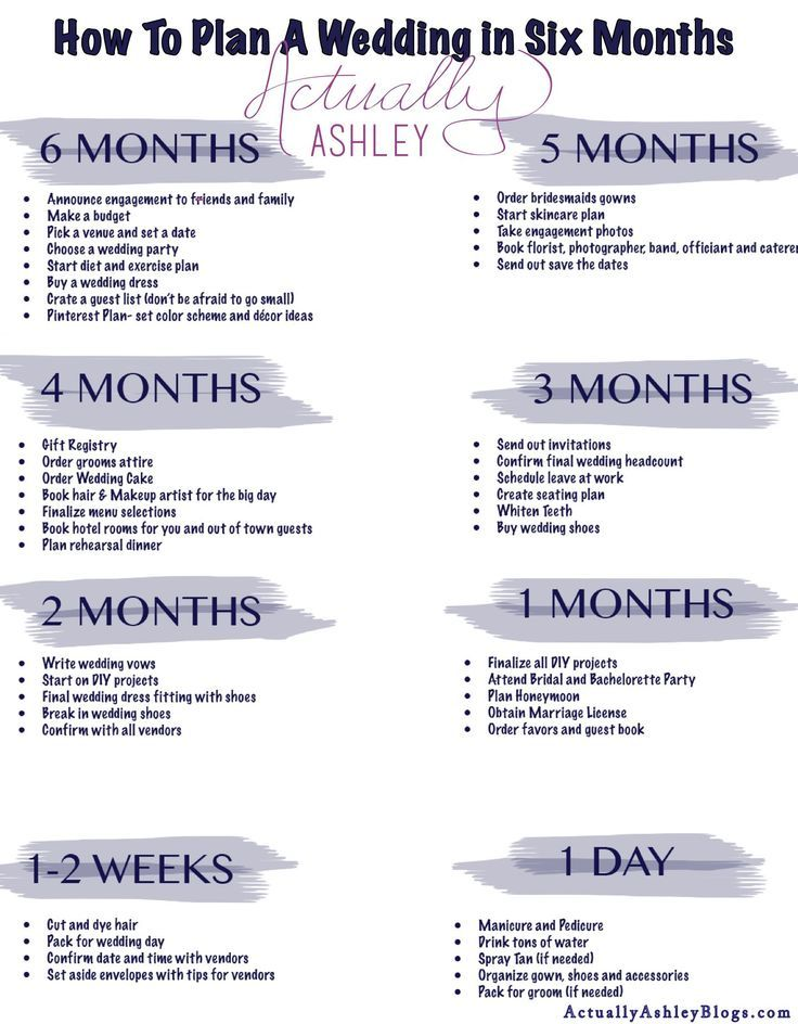 How To Plan A Cheap Wedding.Wedding Planning How To Plan A Wedding In Six Months Groom