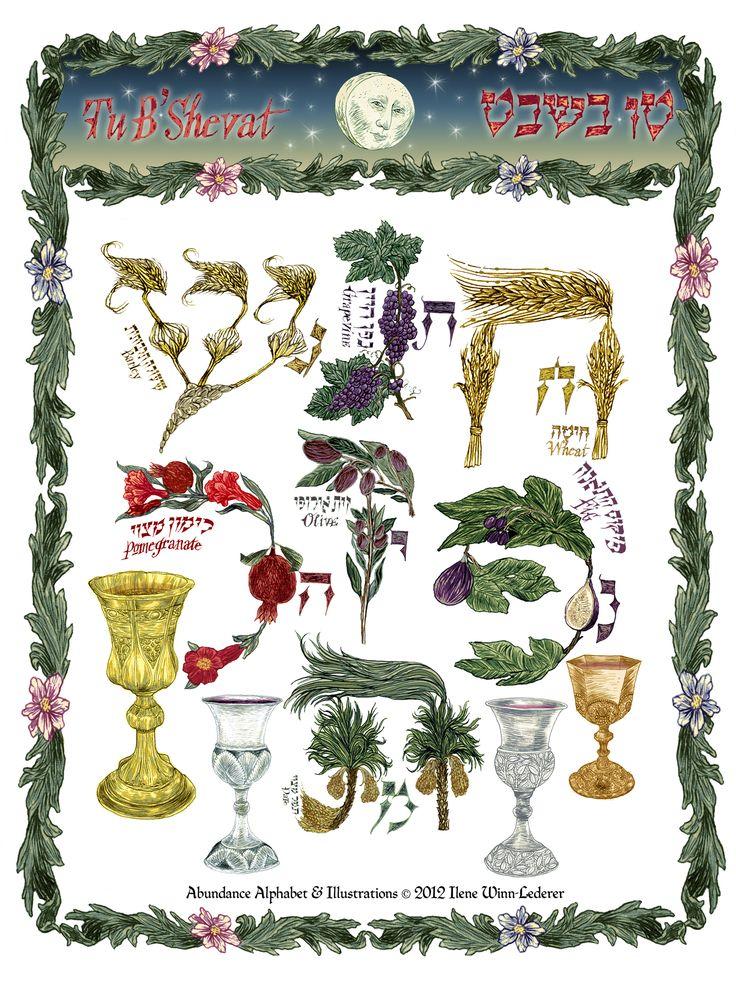 rosh hashanah prayers pdf