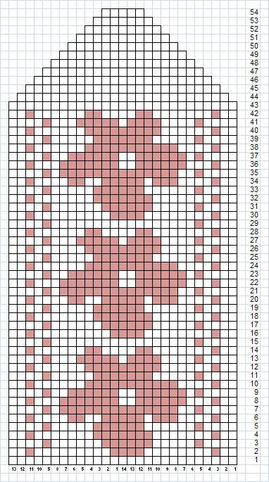 kukkalapasten-kaavio.jpg (382×685)