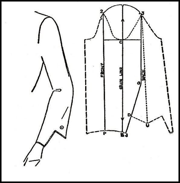 1942 Modern Pattern Design Harriet Pepin Pattern Drafting Stunning Fashions CD | eBay