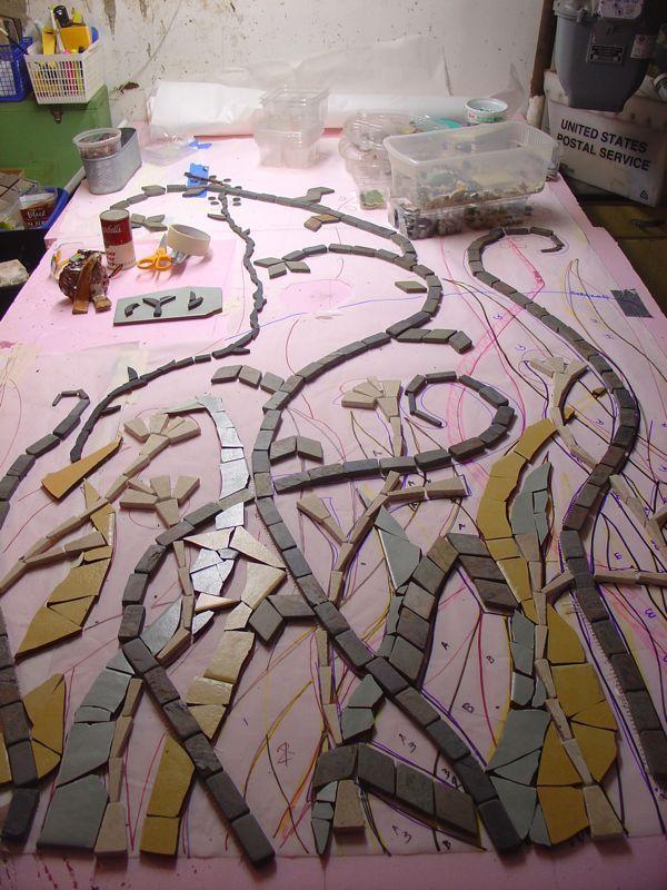 All abour Mosaics