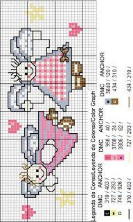 Cantinho da Iza, Dicas,gráficos e idéias: Gráficos de ponto cruz anjos
