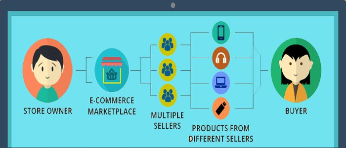We are the ecommerce website development company/platform with world class web design services. We make websites with automated logistics integration as we have tie up with the best courier companies and Logistics companies in india who even provide cheapest cash on delivery services. We have integrated payment gateway websites and e commerce with SMS notifications. We have edge over the other web design sites in web hosting ecommerce field as we have best ecommerce website templates with…