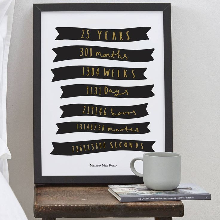 Are you interested in our personalised banner anniversary print? With our personalised anniversary gift you need look no further.
