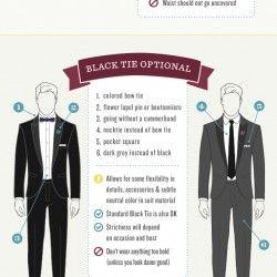 Men's dress code essentials for formal events.