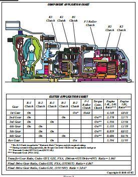 AUDI, JETTA, PASSAT, 09G/09M Automatic Transmission Repair Manual