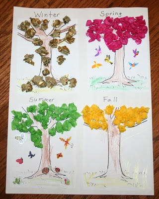 essay on trees and seasons Autumn is getting later - just ask the trees, birds and butterflies  how does a longer autumn affect the ability of trees to extend the growing season and absorb.