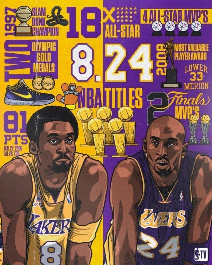 Pin By Kamahrai Wilson On Kobe Bryant Wallpaper In 2020 Kobe Bryant Wallpaper Kobe Kobe Bryant Pictures