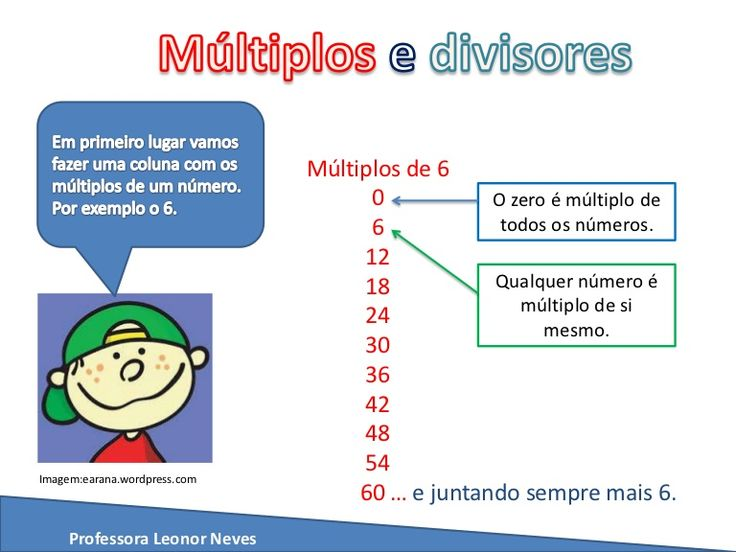 25 best ideas about m ltiplos de 6 no pinterest padr o for Multiples de 6