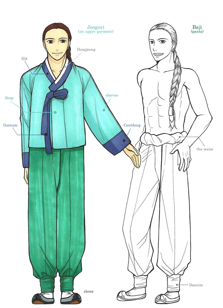 the basic composition of hanbok by glimja on