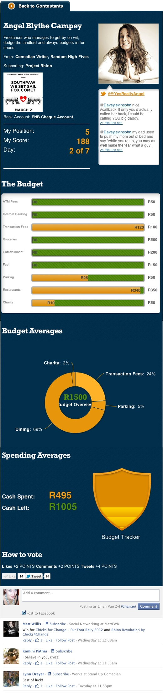 Budget Challenge presented by moneysmart Profile pages