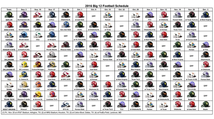 2016 Big 12 Football Helmet Schedule