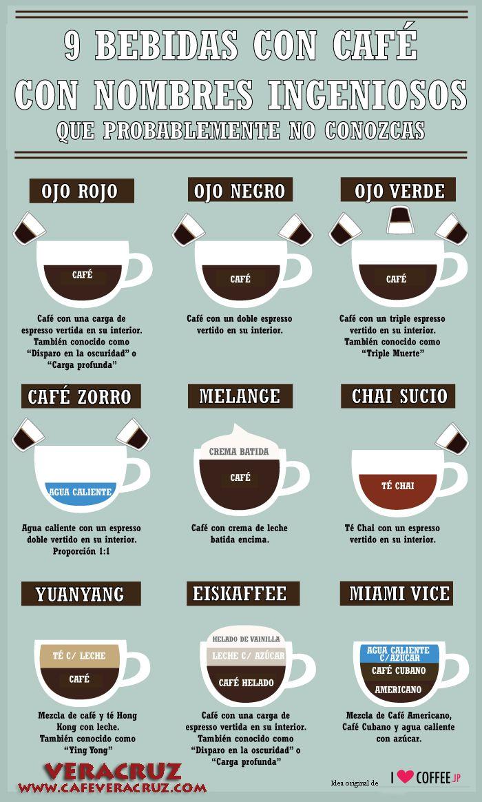Nombres de café que tal vez no conocías y necesitas probar ahora mismo: