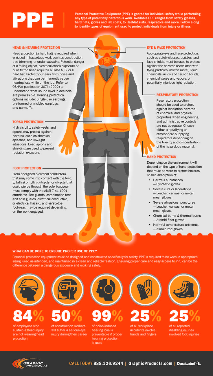 17 Best images about Safety and PPE on Pinterest | Industrial ...