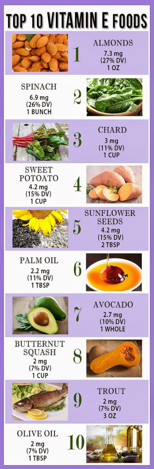 Vitamin E plays an important role in healthy hair and skin, eye health and combatting PMS. Try these Top 10 Vitamin E Rich Foods to get your daily dose!