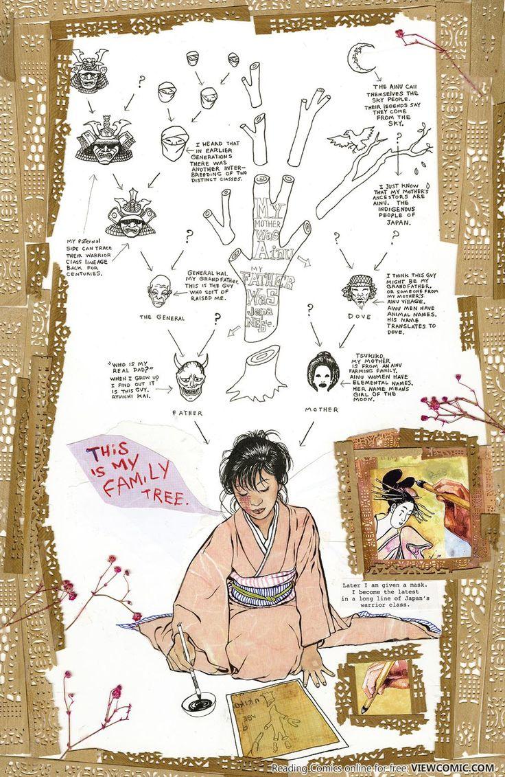 Kabuki 001 €� The Alchemy €�