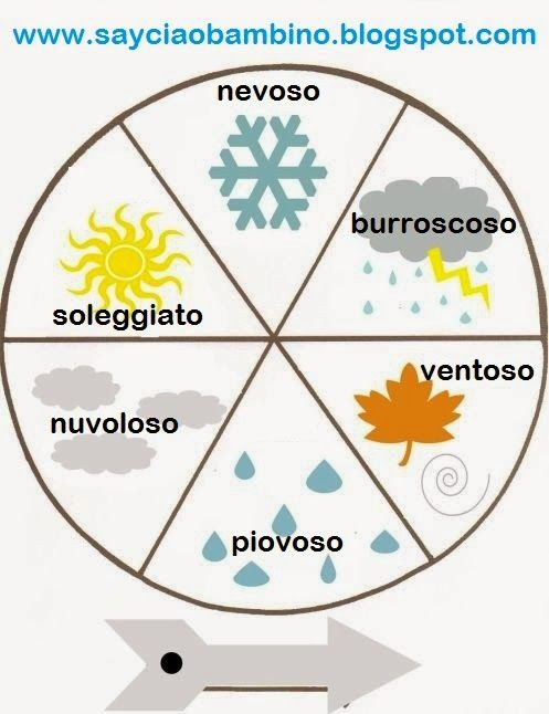 Teach your baby the weather in Italian with this FREE PRINTABLE Italian weather wheel.  www.sayciaobambino.blogspot.com
