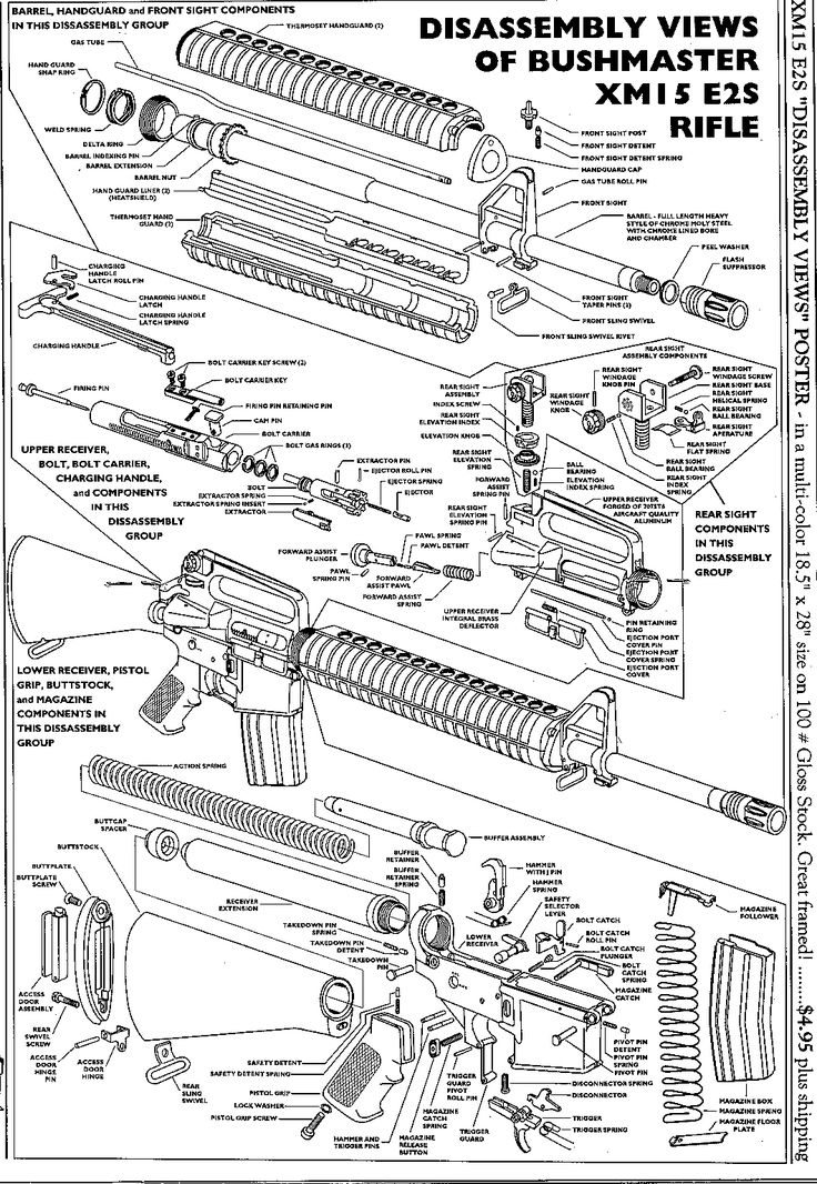 SCHEMATICS OF ALL YOUR FAVORITE GUNS - Zoom on Bushmaster AR-15