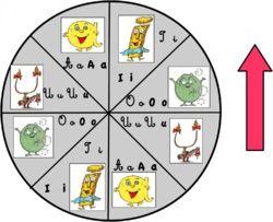 La roue des voyelles :petit jeu pour travailler spécifiquement les phonèmes voyelles a, i, o, u.  Le jeu se joue avec 4 joueurs. A tour de rôle, ils tournent la flèche, et doivent choisir limage correspondante au son demandé.