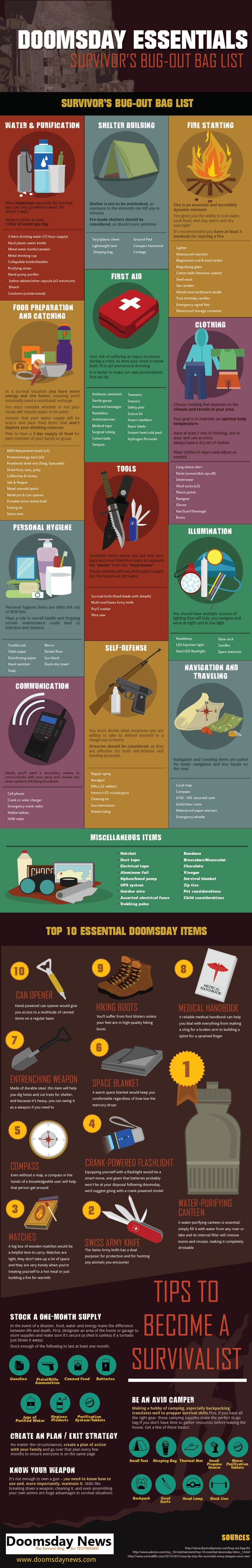 The Bug Out Bag Essentials Info-Graphic