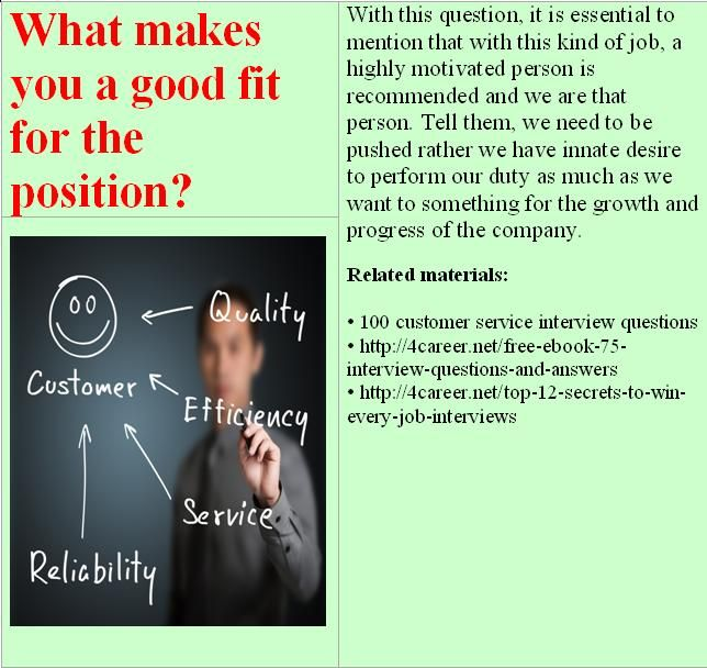 Best Customer Service Representative Interview Questions Images