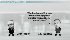 Piaget Vygotsky differences