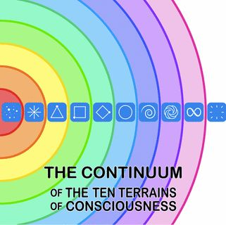The Ten Terrains exist on a Continuum of 'awareness' moving from separation to Unity. See www.tenterrains.com