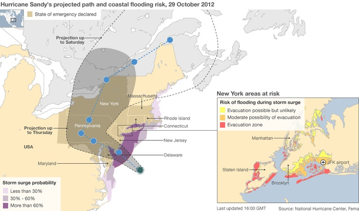 Hurricane Sandy path map